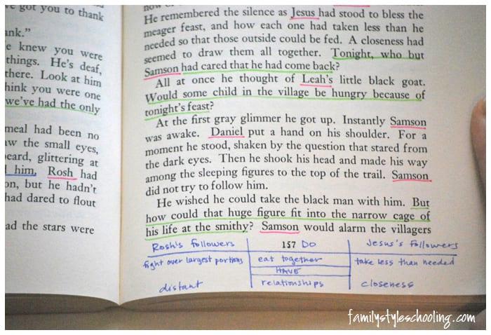 highlighting books green