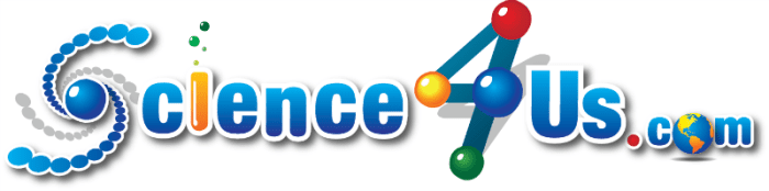 Coming Soon Science4Us Review