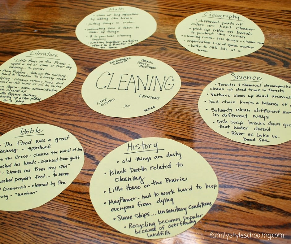 Cleaning topic wheel