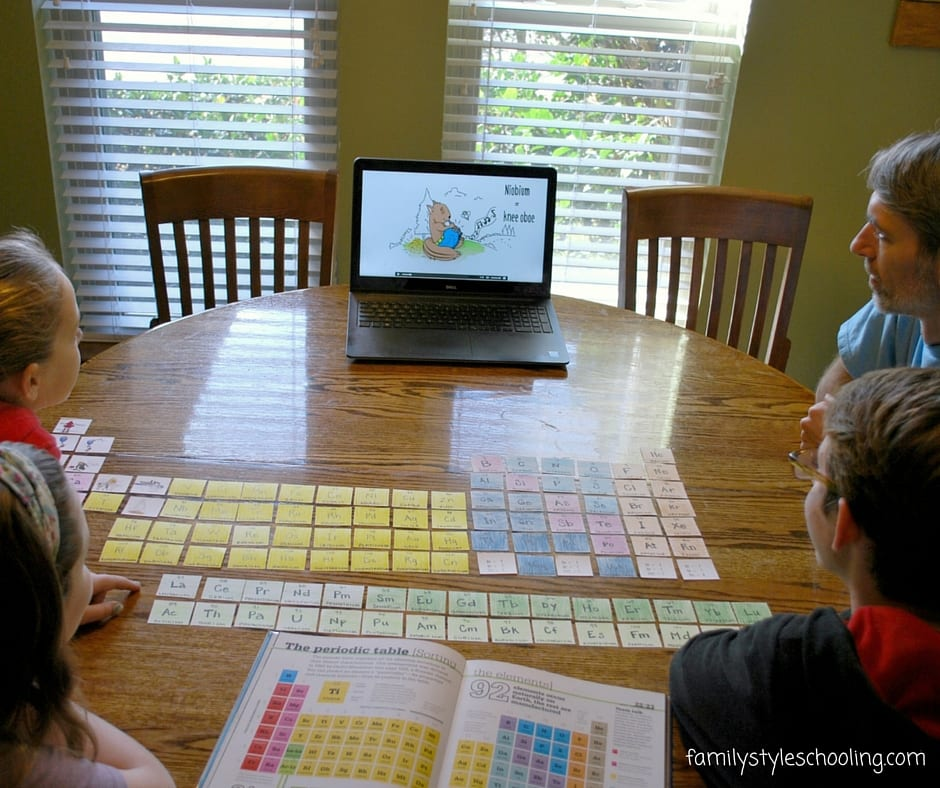 periodic table memory story - Periodic Table How To Remember