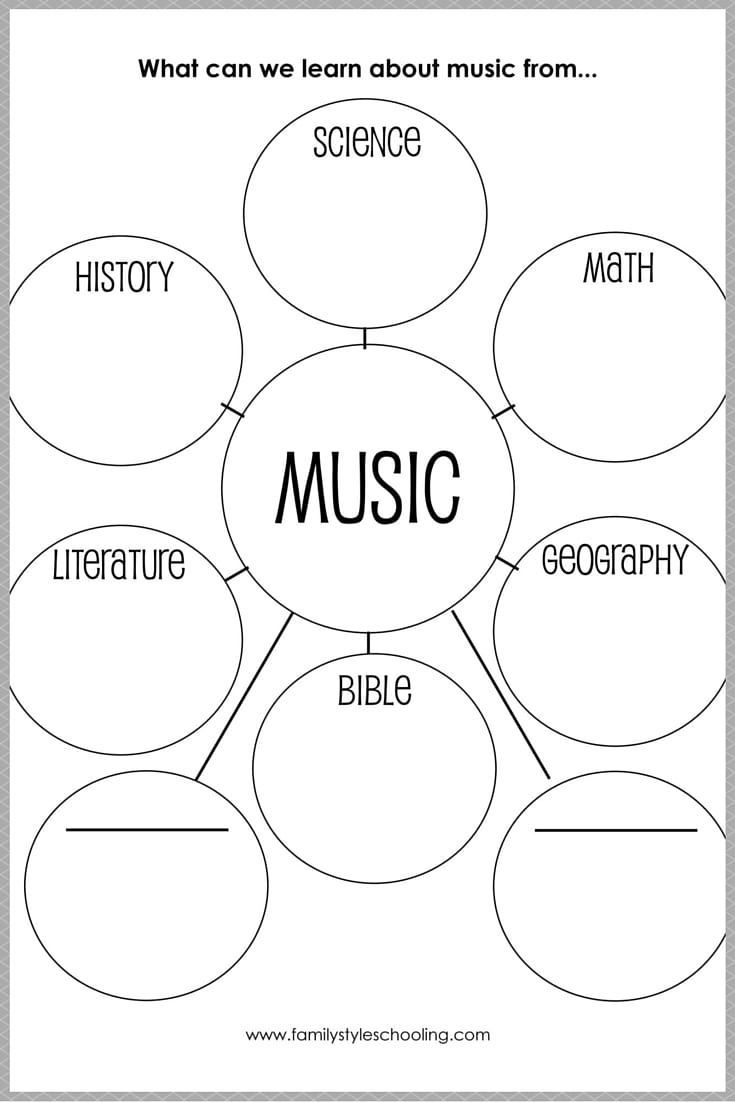 Music Topic Wheel