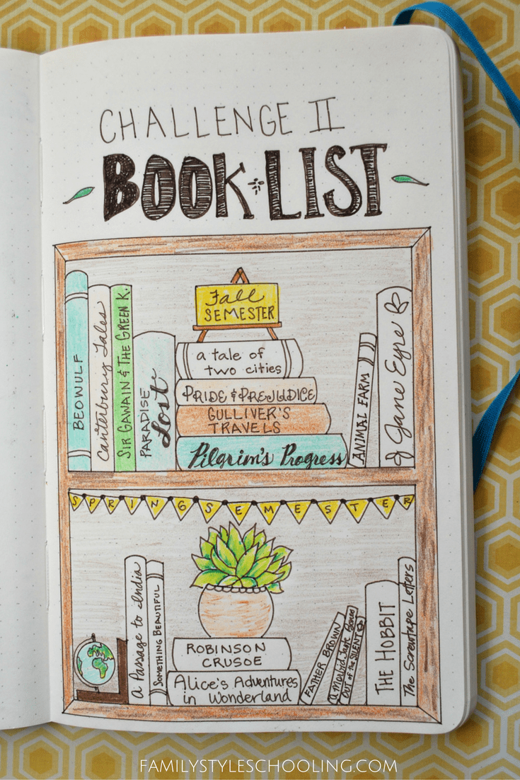 Bullet journal book list
