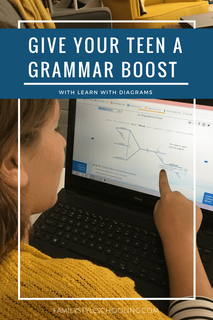Sentence diagramming program advantages of operation process chart give your teen a grammar boost with learn with diagrams family learn with grammar learn with diagrams sentence diagramming program advantages of pooptronica Images