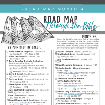 Praying the Psalms – Road Map Month 4